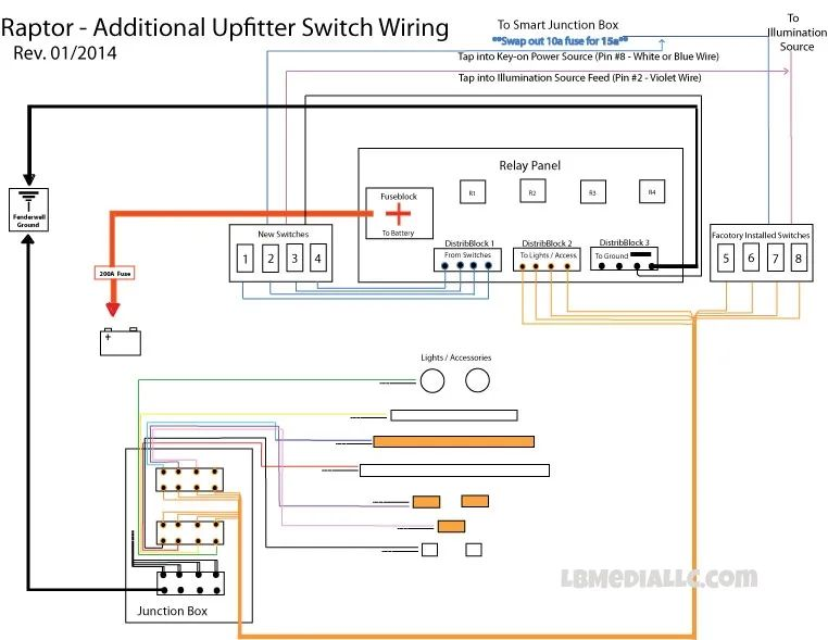 2015 ford f250 wiring diagram