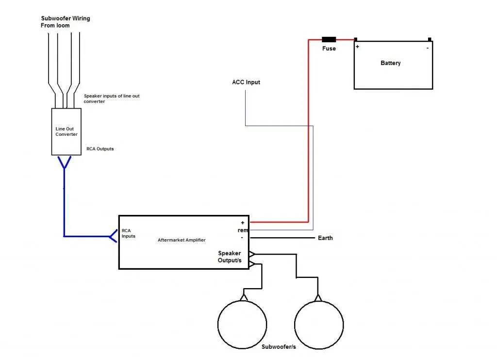 Amp Wiring Diagram 90 Ls400 Amp Schematic Wiring Diagram