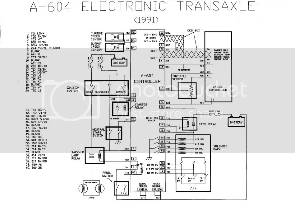 Dodge A604 Diagram, Dodge, Get Free Image About Wiring Diagram