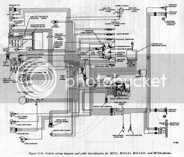 M151 Wiring Diagram. M35a2 Wiring Diagram, Cucv Wiring