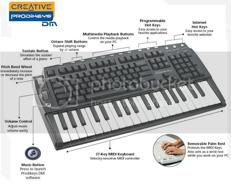 Creative Prodikeys DM PIANO keyboard with Software black