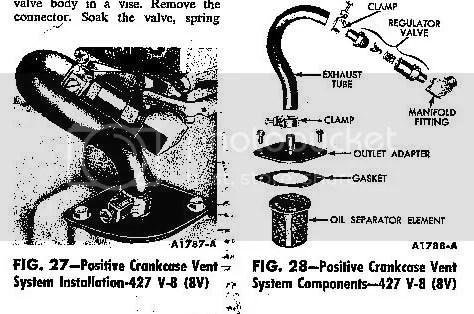 Ford 428 Fe Engine 1968 Ford 428 Engine Wiring Diagram
