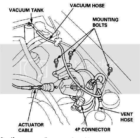 Distributor Wiring Diagram 1995 Isuzu Rodeo
