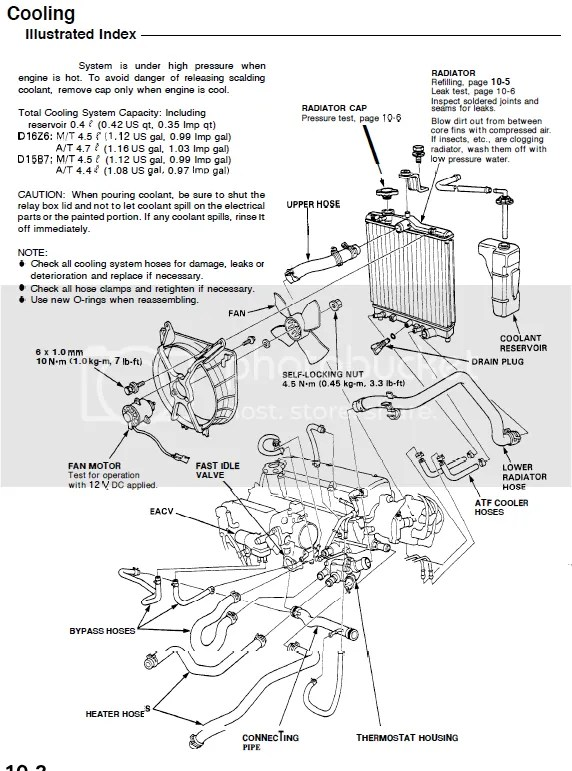 91 honda civic hatchback wiring diagram 2003 bmw 325i engine faqs - frequently asked (tech) questions honda-tech forum discussion