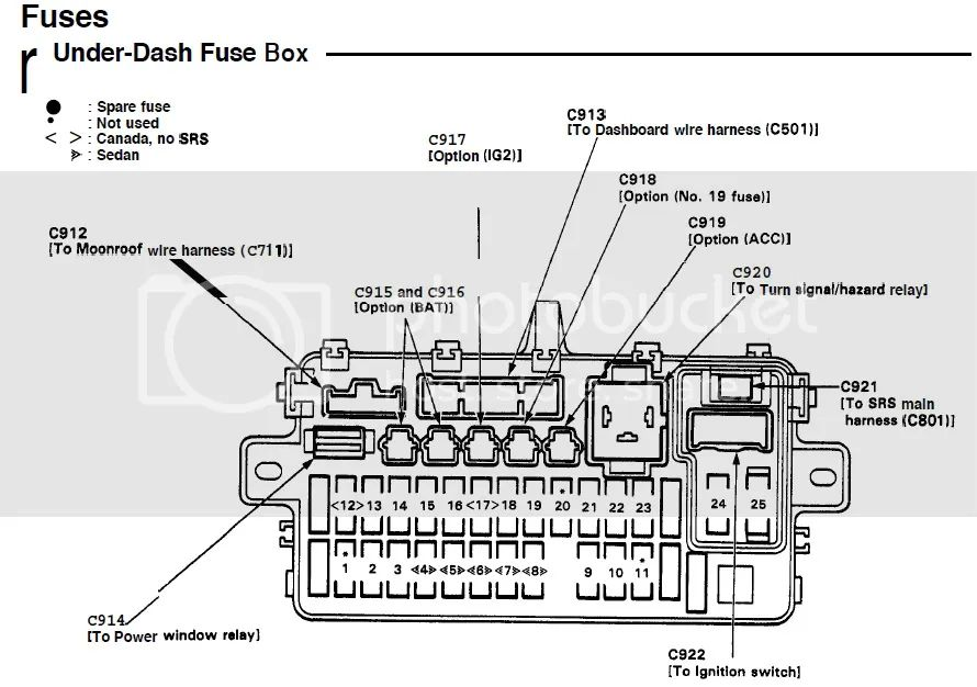 2000 honda civic fuse box label