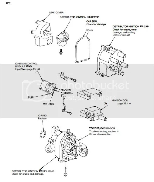 honda zoomer wiring diagram explain iron carbon equilibrium faqs frequently asked tech questions forum 96 00 civic distributor