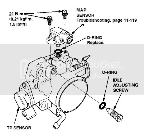 2001 honda civic wiring diagram bmw e38 radio 83 ford ranger ignition schematic database 97 map sensor