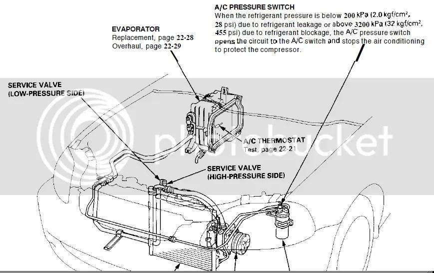 Honda accord ac pressure switch location