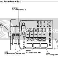 1997 Honda Civic Ex Fuse Diagram Purchasing Cycle & Del Sol Panel (printable Copies Of The Diagrams Here) - Honda-tech ...