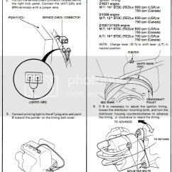 Honda Zoomer Wiring Diagram The Book Thief Plot Faqs Frequently Asked Tech Questions Forum 92 95 Civic Ignition Timing