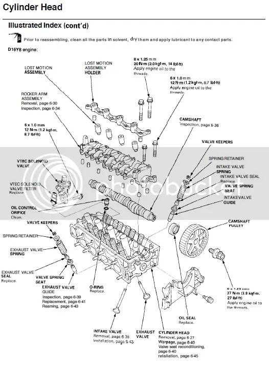 Honda D16y8 Engine Diagram, Honda, Free Engine Image For