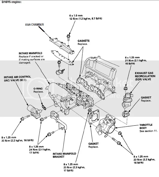 1996 honda civic lx fuse box diagram three circle venn print 97 hx engine | get free image about wiring