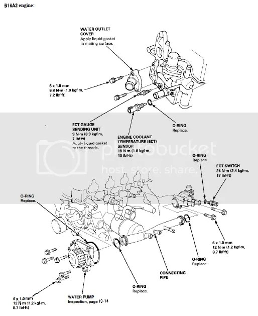 97 Honda Civic Engine Wire Diagram, 97, Free Engine Image
