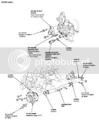 97 Honda Civic Hx Engine Diagram, 97, Get Free Image About ...