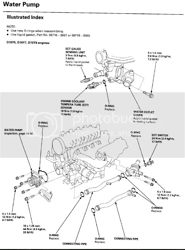 B16 Vtec Solenoid Wiring Diagram - Auto Electrical Wiring ... D Y Wiring Harness on