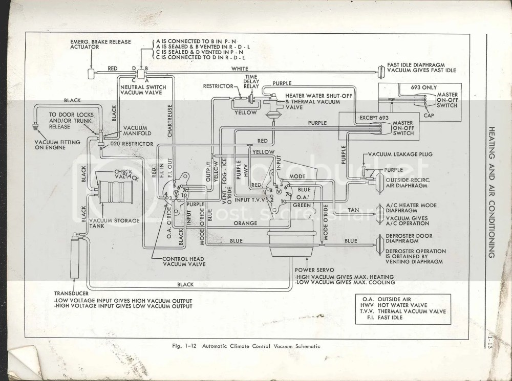 medium resolution of 1967 cadillac eldorado vacuum diagram product wiring diagrams u2022 1989 cadillac deville wiring diagram 1967