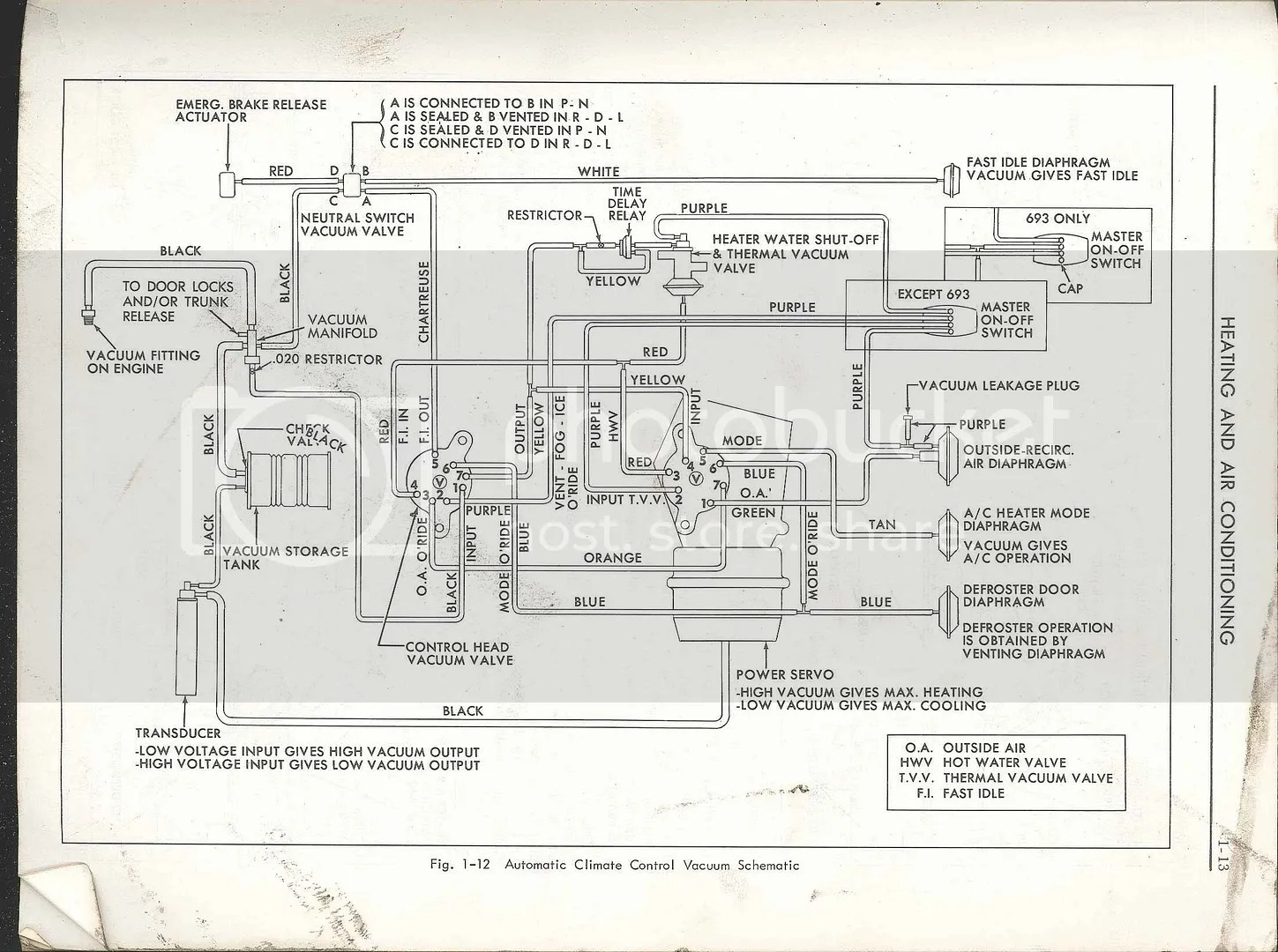 hight resolution of 472 cadillac engine diagram wiring diagram datasource cadillac 500 engine diagram