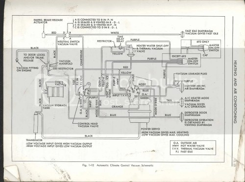 small resolution of 1967 cadillac eldorado vacuum diagram product wiring diagrams u2022 1989 cadillac deville wiring diagram 1967
