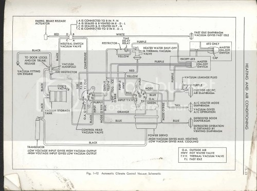 small resolution of 472 cadillac engine diagram wiring diagram datasource cadillac 500 engine diagram