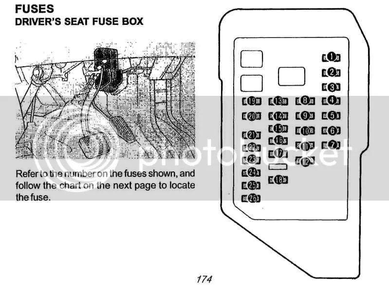 toyota granvia fuse box diagram