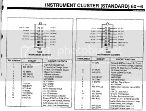 94 Ranger Instrument Cluster Plugs Schematic FULLSIZE