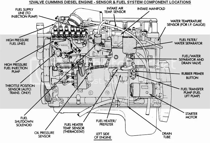 2006 Jaguar X Type Fuse Box Diagram, 2006, Free Engine