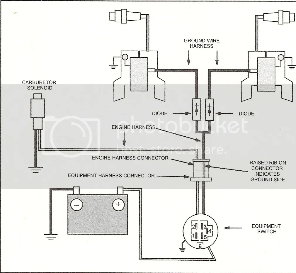 hight resolution of snapper nxt wiring diagram wiring diagram forward nxt 2752 major issue mytractorforum com the friendliest tractor