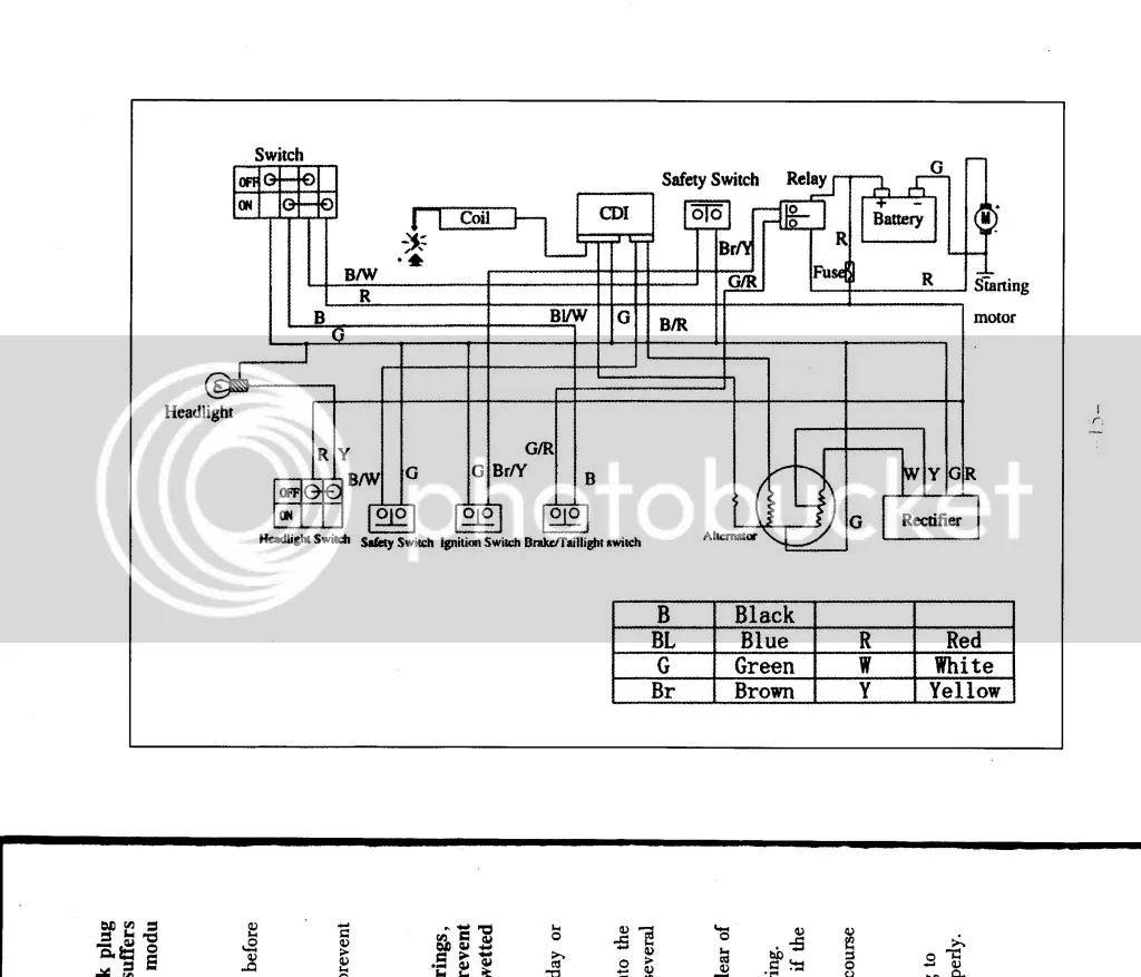rocketa 50cc chinese atv wiring diagram