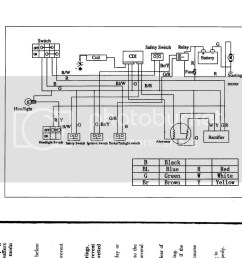 wire diagram tao tao ata 110d wiring diagram centre tao 110cc atv wiring  diagram ata 110