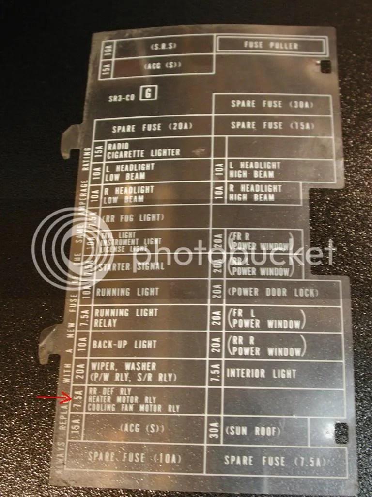 medium resolution of eg fuse box wiring diagram centre 92 civic eg fuse diagram eg fuse diagram