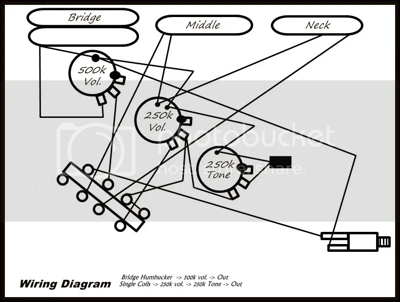 blank wiring diagram template for strats auto electrical wiring1987 To 1993 Fox Mustang 50l Engine Diagram Canadian Mustang Owners #16