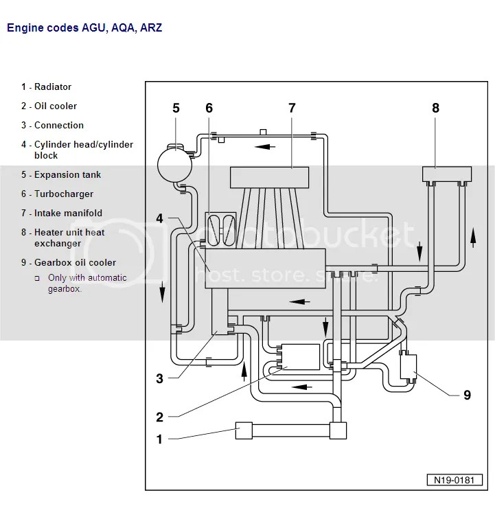 2003 Audi A4 1 8t Vacuum Diagram • Wiring Diagram For Free