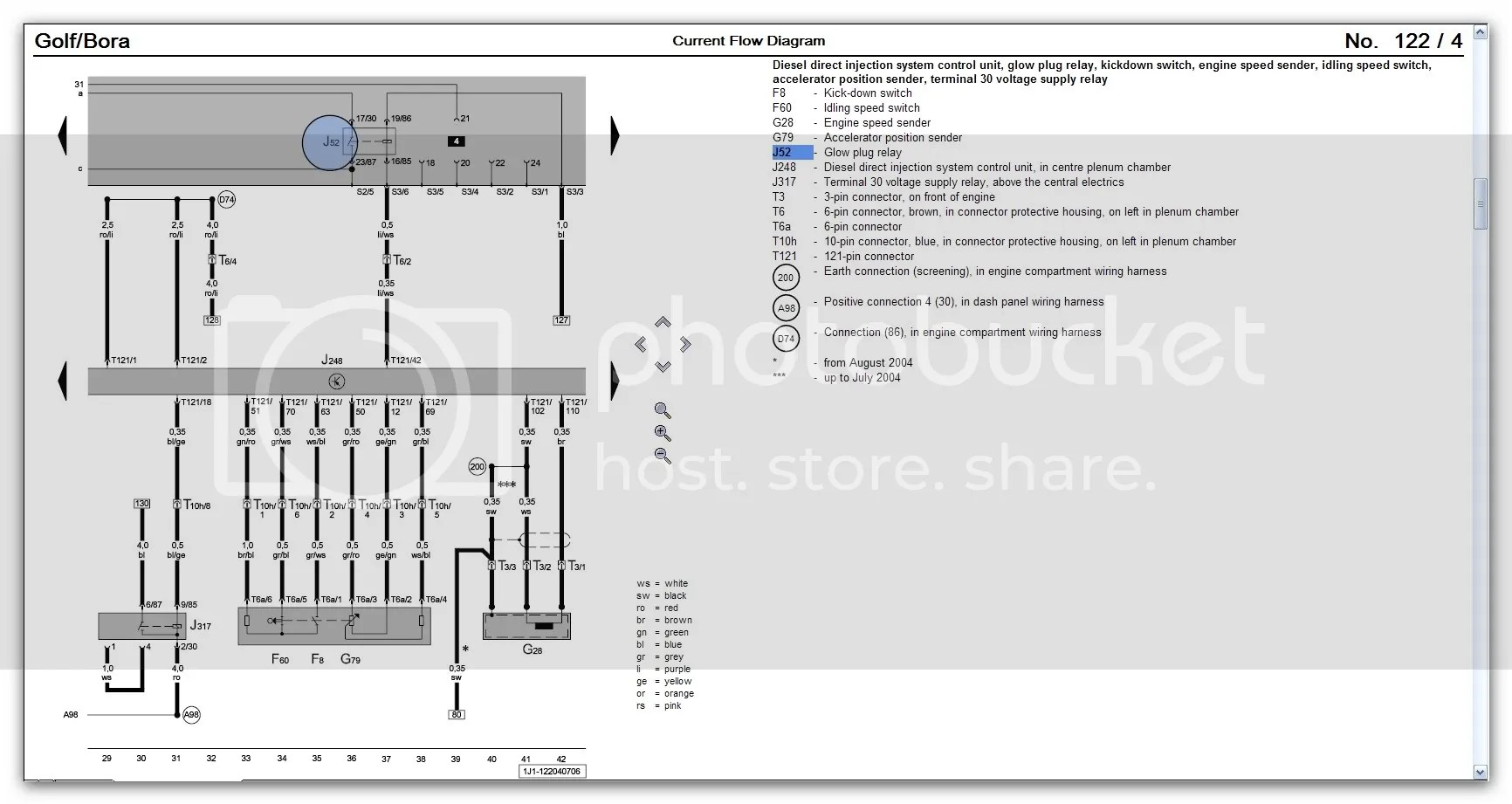 vw golf mk5 abs wiring diagram headlight switch mk4 glow plug trigger circuit tdi pd 150 engine