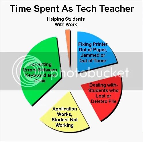 teach tech