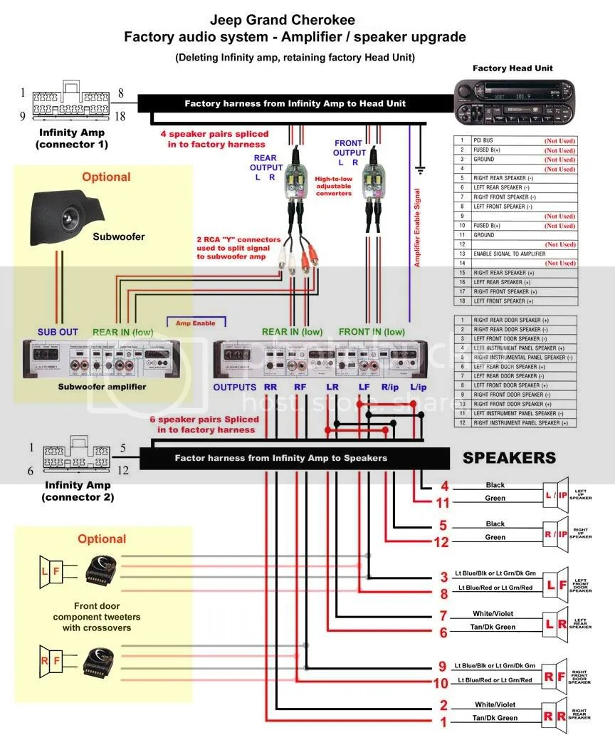 medium resolution of jeepampwiringdiagram factory amp bypass which wires jeepforum com jeep commander amplifier wiring diagram