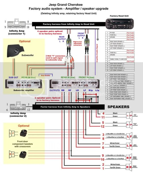 small resolution of jeepampwiringdiagram factory amp bypass which wires jeepforum com jeep commander amplifier wiring diagram
