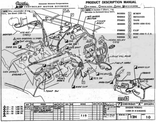 small resolution of 1970 nova wiring harness electrical wiring diagram u2022