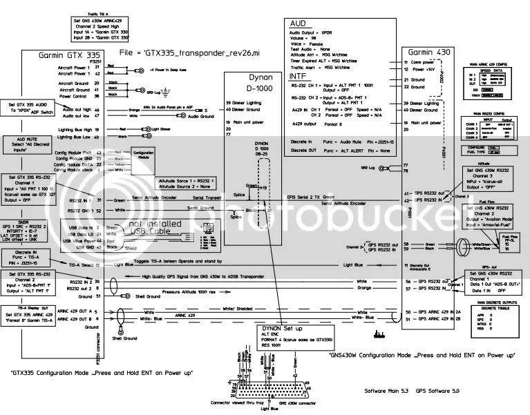 garmin gns 430 wiring diagram