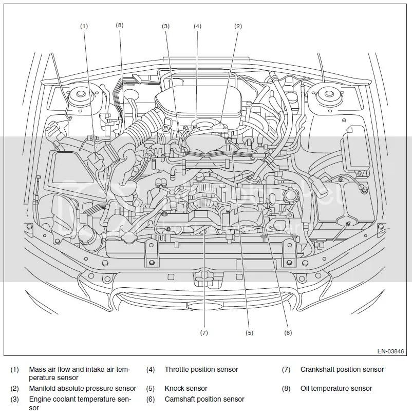 Dodge Ram Engine Diagram Wiring Schemes Html