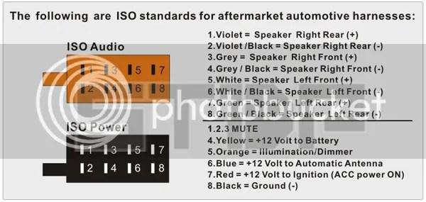 pioneer deh 15ub wiring diagram facbooik com Wiring Harness Standards pioneer deh 15ub wiring diagram wiring diagram wiring harness standards