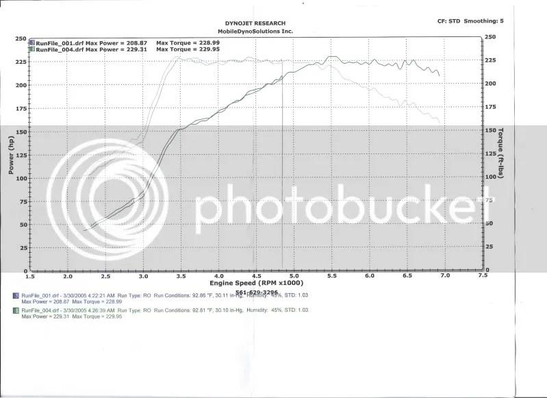 BP4W Miata head and modified GTR intake manifold