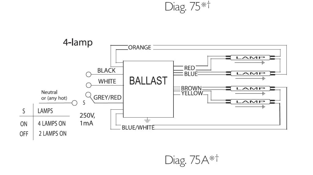 advance t5 ballast wiring diagram caravan water pressure switch 4 bulb | get free image about