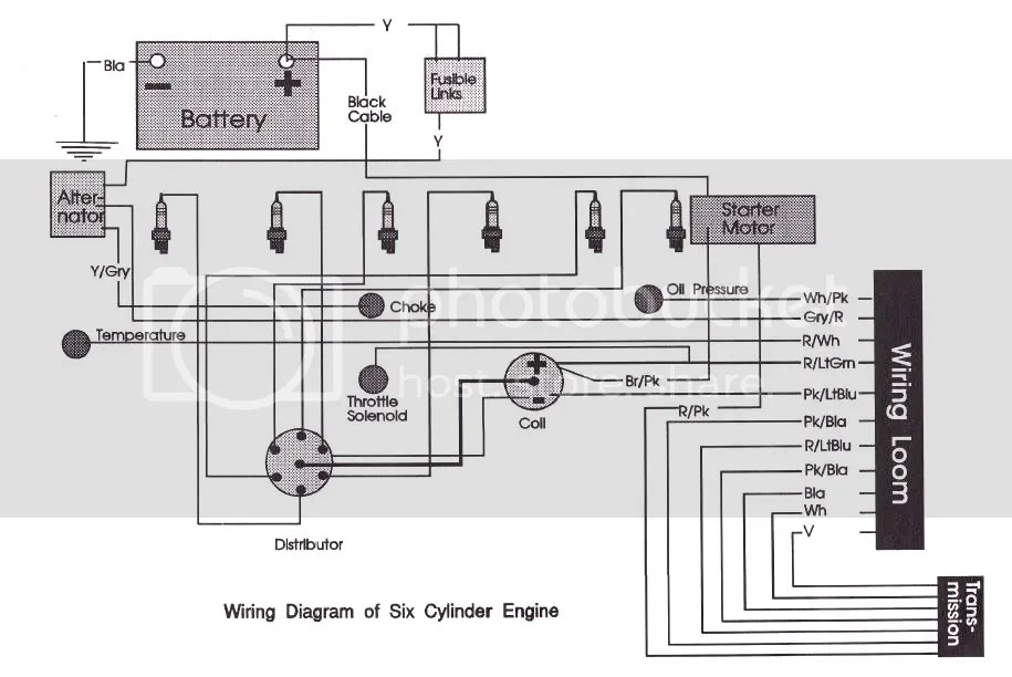 Ford Au Ignition Wiring Diagram Auto Electrical Wiring Diagram