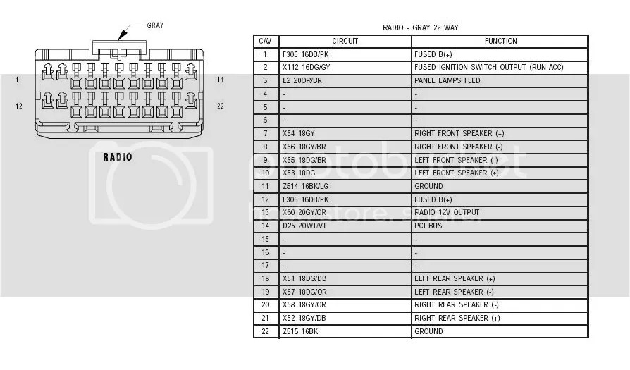 2005TJRadioPinout_zpsb18e1bc0 2005 jeep wrangler wiring diagram efcaviation com jeep tj fuse box diagram at gsmx.co