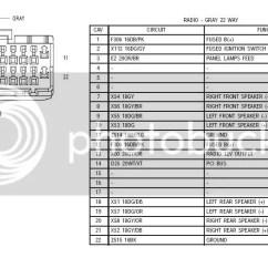 1999 Jeep Grand Cherokee Infinity Stereo Wiring Diagram 220 Circuit Breaker 2007 Laredo Radio Data 2002 Chart Block 4x4