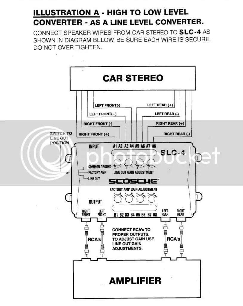 medium resolution of scosche wiring harness diagram diagram stream axxess interface wiring diagram scosche cr012 wiring schematic