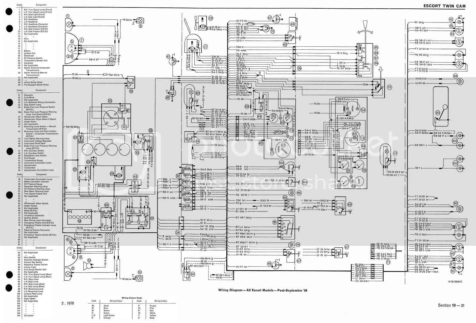 hight resolution of re wiring diagram for mk1 escort needed