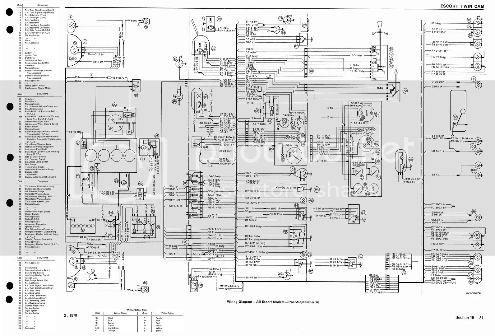 hight resolution of 2001 ford zx2 wiring diagram wiring diagram schematics ford focus radio wiring diagram 1997 ford escort
