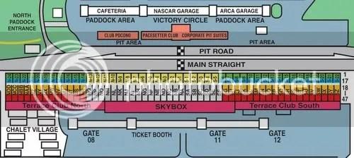 Pocono Raceway Seating Chart Arenda Stroy