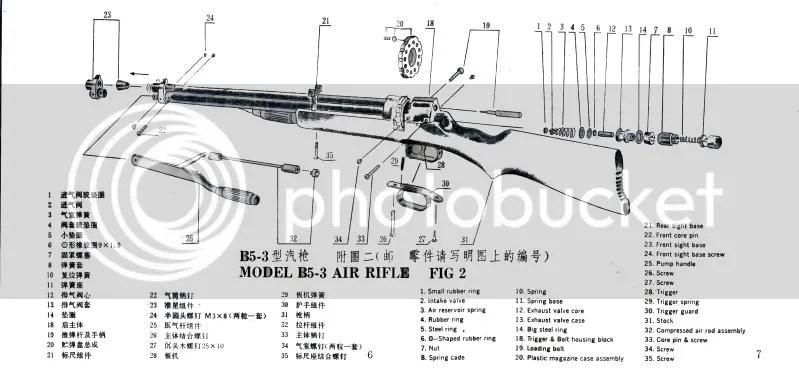 AIR RIFLES AND SHOOTING: B45-3 ( Pump up air rifle )